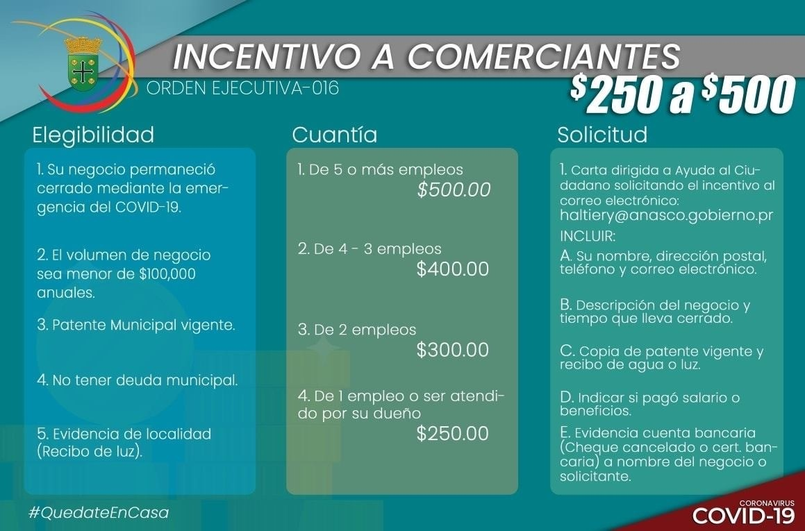 incentivosAñasco